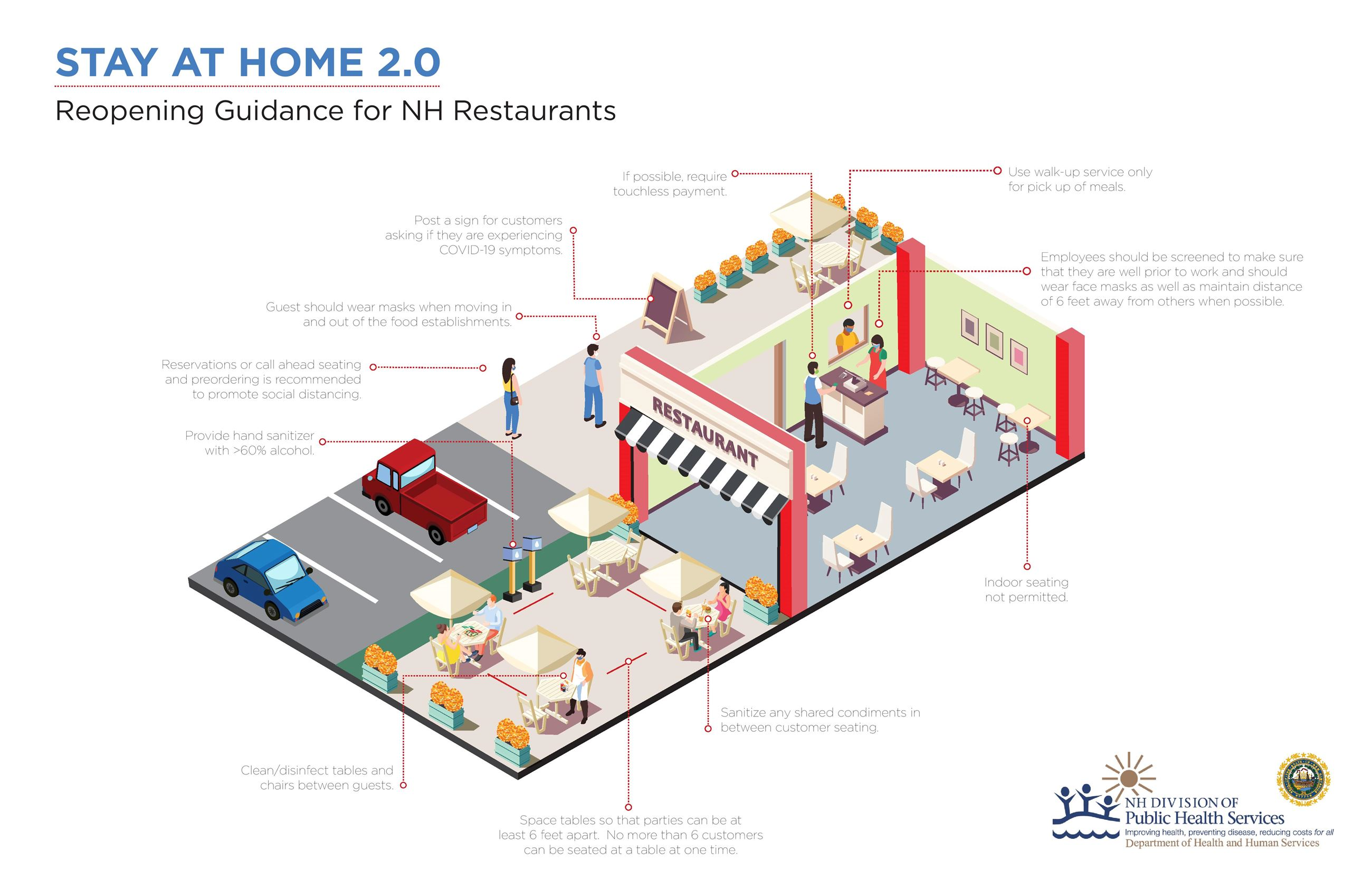 Infographic for NH Restaurants-Stay at Home 2.0-page-001