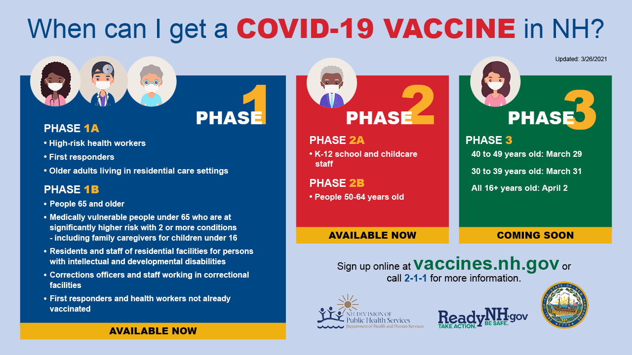 NH Vaccine Phases