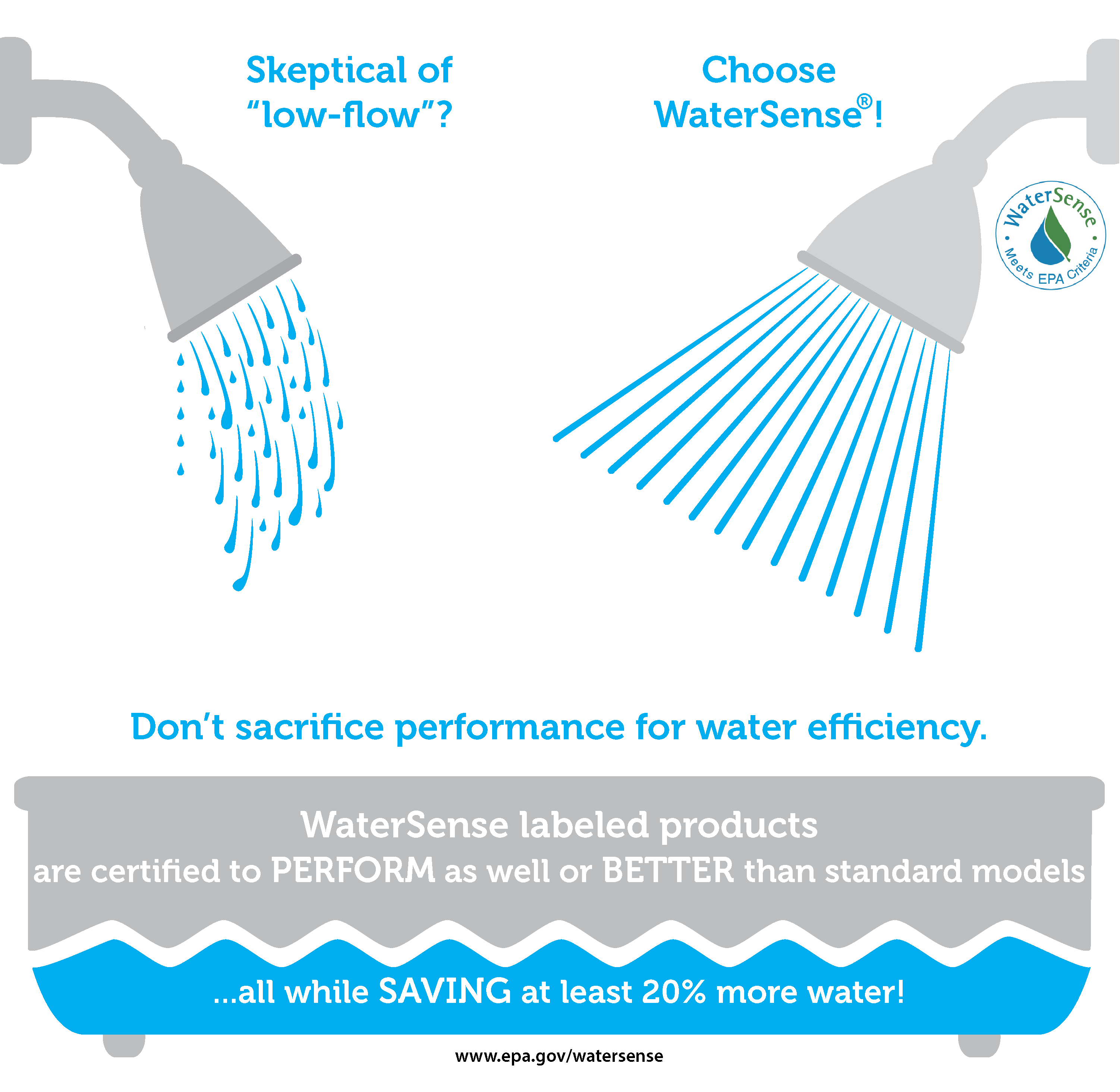 WaterSense Shower Better
