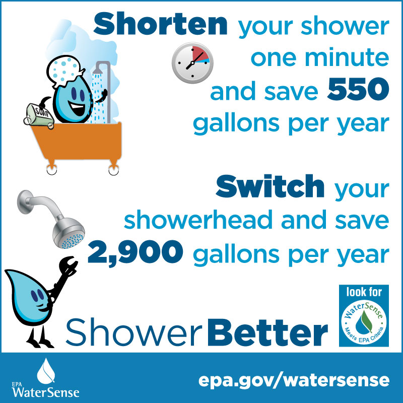Shower Better WaterSense